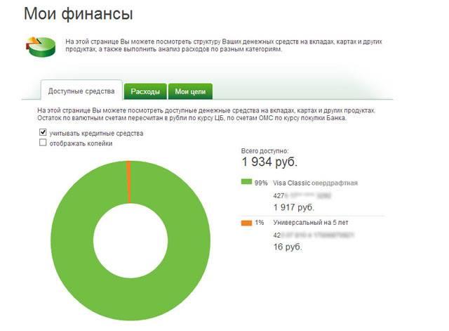Как открыть накопительный счет в «Сбербанке онлайн» через телефон под проценты пошагово